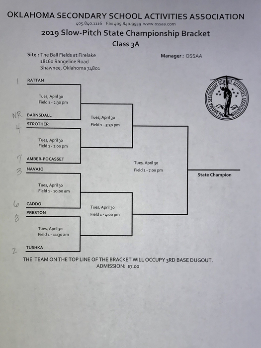 Spring 2019 State SP Softball Tournament Bracket